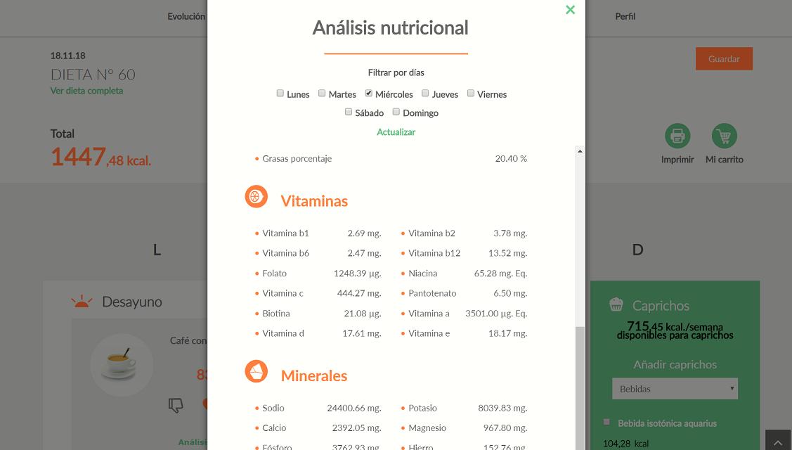 analisis nutricional