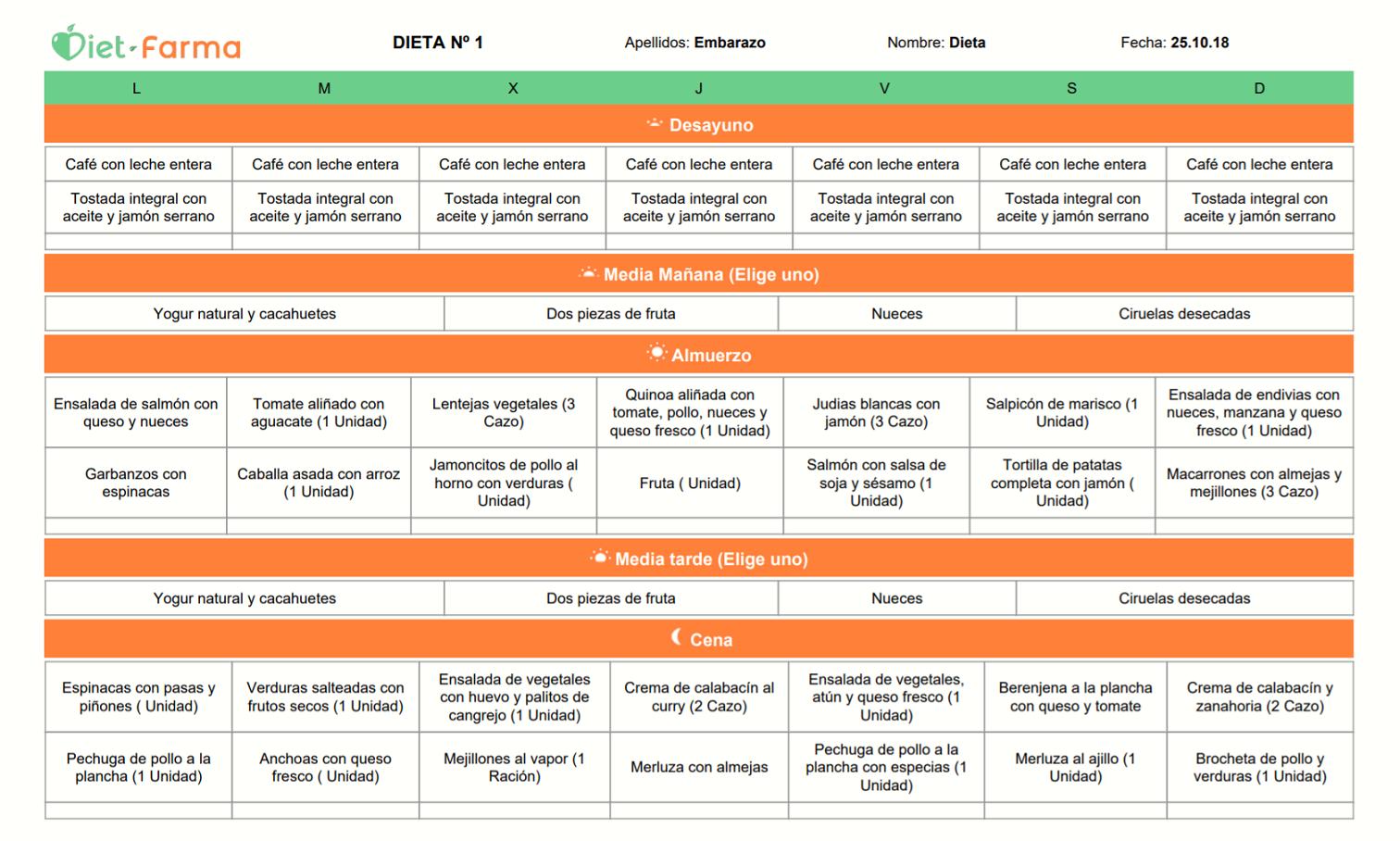 dieta de proteinas menu semanal