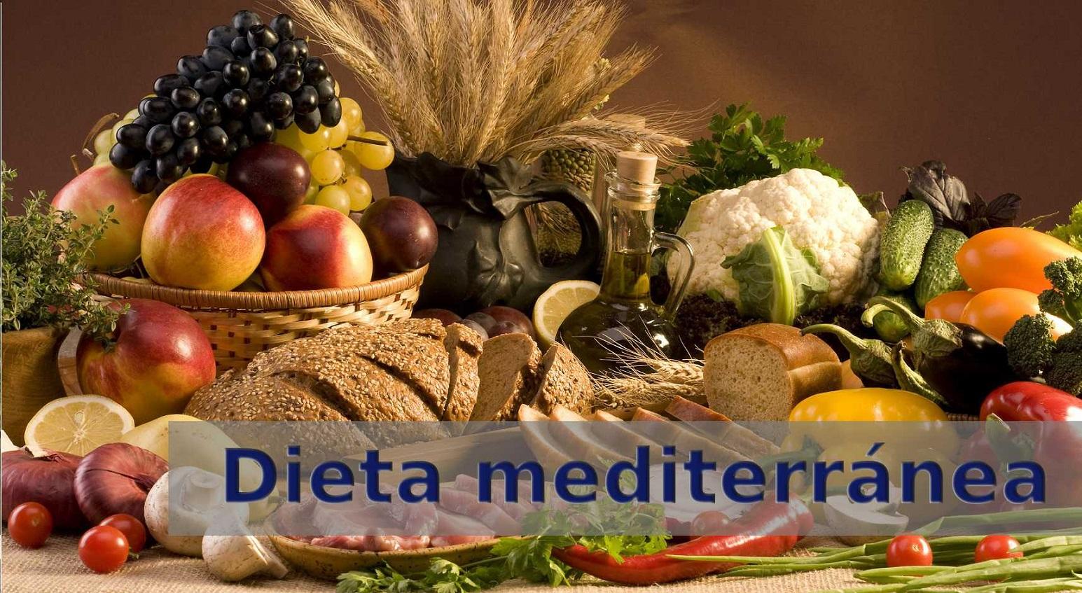 Piramide de comida mediterranea